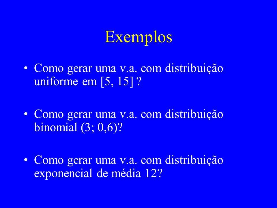 Exemplos Como gerar uma v.a. com distribuição uniforme em [5, 15]